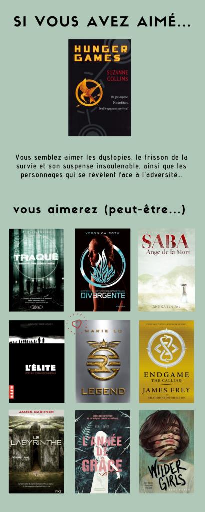 Si vous avez aimé Hunger Games de Suzanne Collins, vous semblez aimer les dystopies, le frisson de la survie et son suspense insoutenable, ainsi que les personnages qui se révèlent face à l'adversité... Vous aimerez peut-être des ouvrages parmi la liste proposée en bas de page.